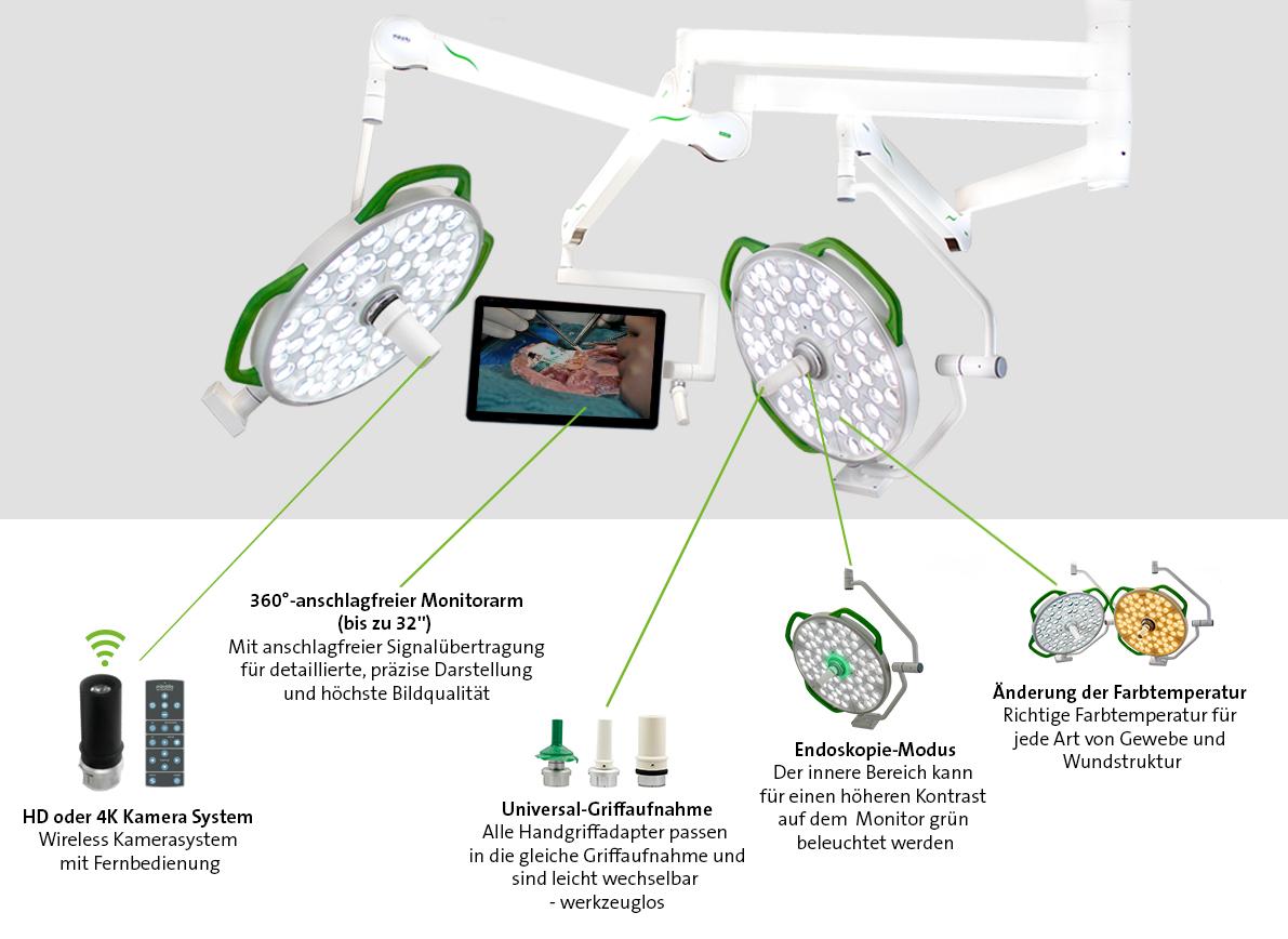Vorteile von LED | Prologis Germany